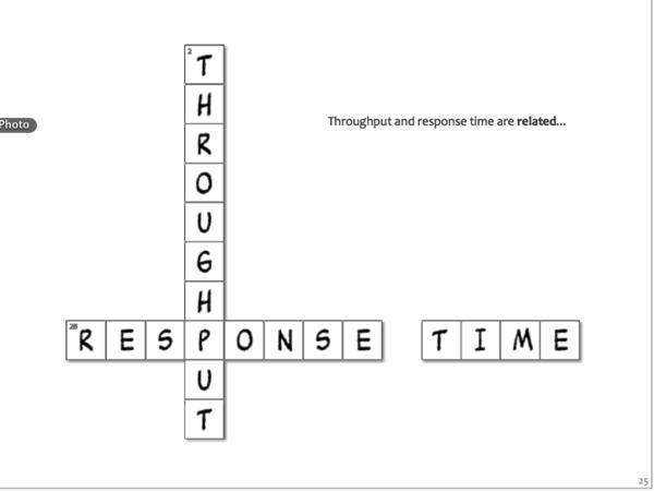 Thouhgput responsetime 1